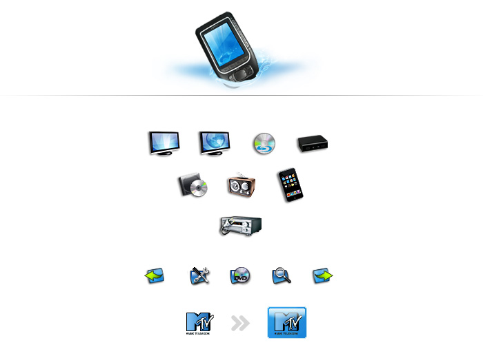 Icônes appareils interface RU990