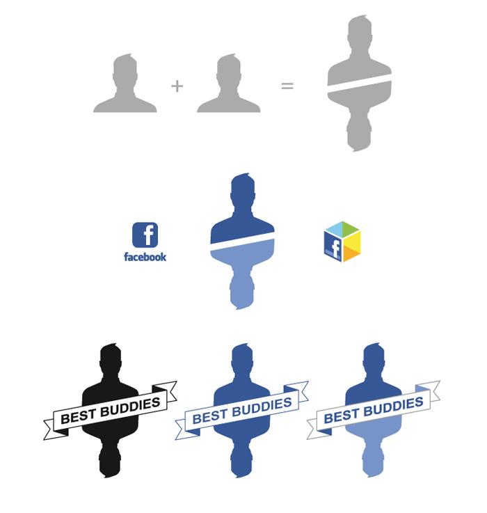 Recherche initiale du logo Best Buddies