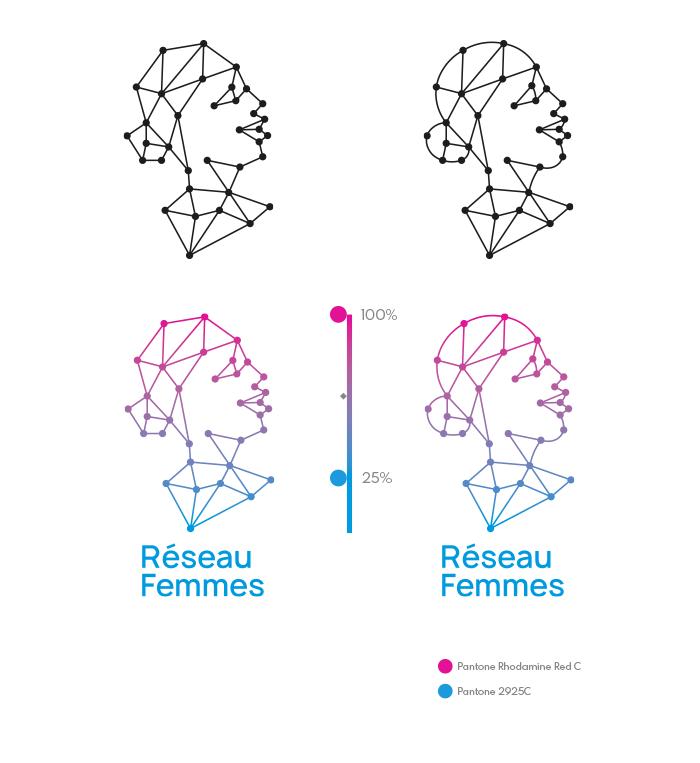 Concept 1 logo Réseau Femmes