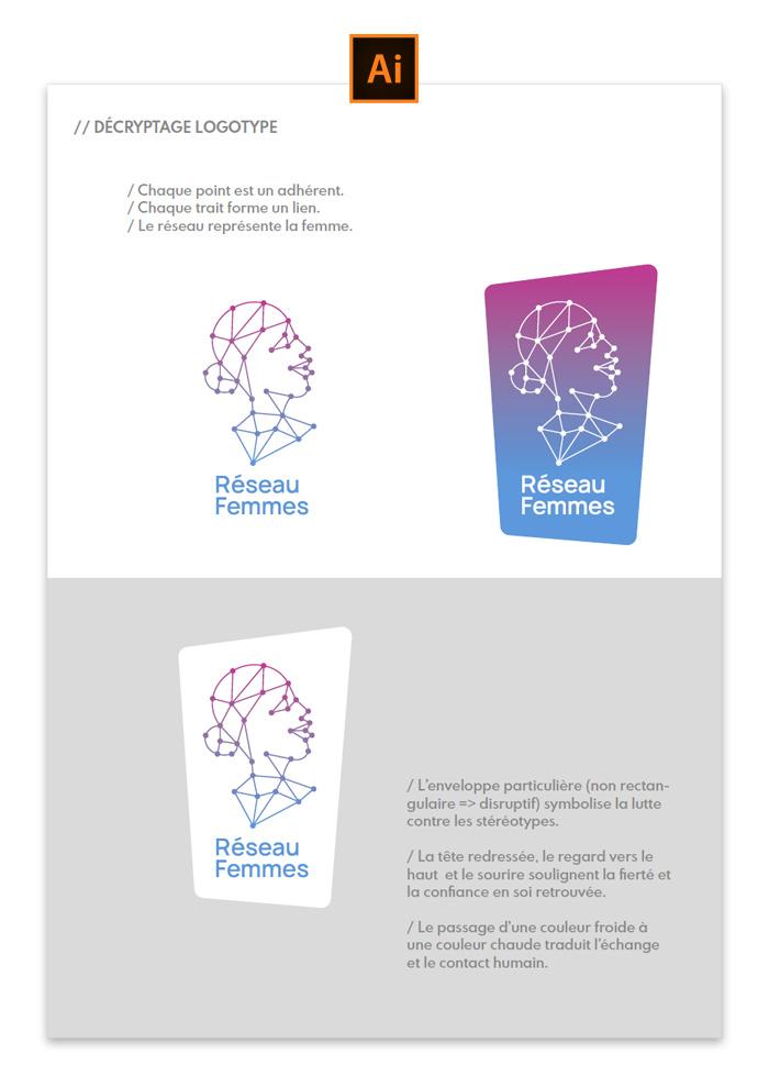 Page concept 1 logo Réseau Femmes